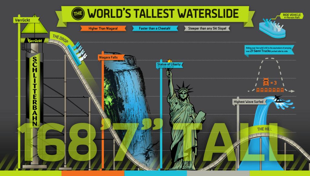VERRÜCKT - najbardziej ekstremalna zjeżdżalnia wodna naświecie