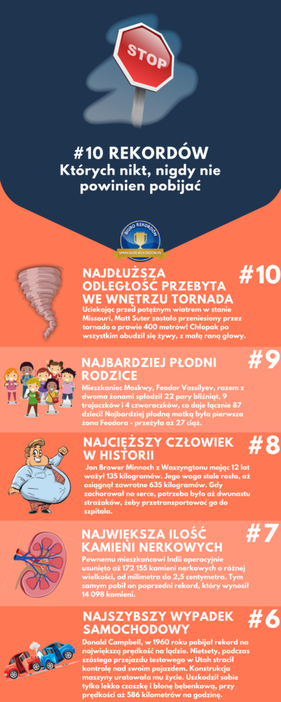 Top 10 rekordów nie do pobijania