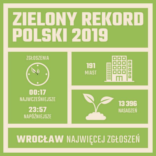 zielony-rekord-polski